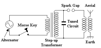 Best Tesla Car in addition Earlytxrx together with Shunt Trip Circuit Breaker Schematics in addition Capacitor Schematic Symbol further Nikola Tesla Schematics. on tesla coil circuit schematic