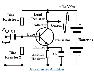 Radio Tube Transmitter Schematic on one tube regenerative receiver schematics