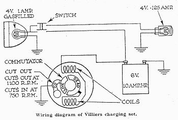 some technical details the charging set rectified the a c voltage induced in the lighting coils by a commutator which was carried on the flywheel